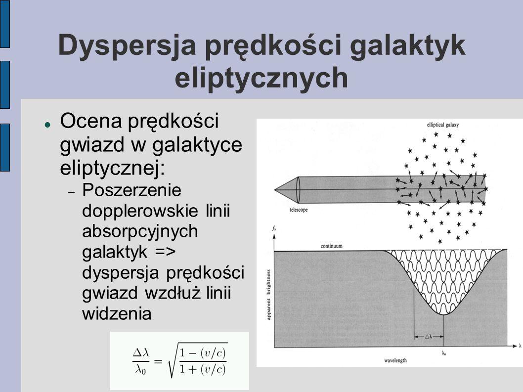 Dyspersja prędkości galaktyk eliptycznych Ocena prędkości gwiazd w galaktyce eliptycznej:  Poszerzenie dopplerowskie linii absorpcyjnych galaktyk => dyspersja prędkości gwiazd wzdłuż linii widzenia