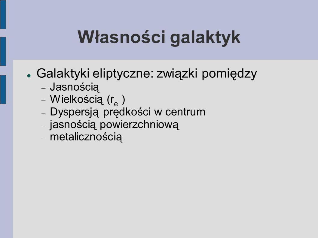Własności galaktyk Galaktyki eliptyczne: związki pomiędzy  Jasnością  Wielkością (r e )  Dyspersją prędkości w centrum  jasnością powierzchniową  metalicznością