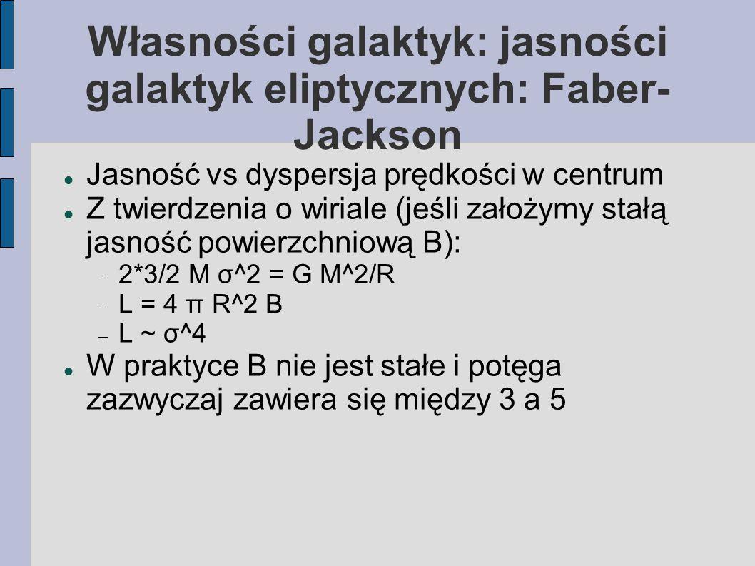 Własności galaktyk: jasności galaktyk eliptycznych: Faber- Jackson Jasność vs dyspersja prędkości w centrum Z twierdzenia o wiriale (jeśli założymy stałą jasność powierzchniową B):  2*3/2 M σ^2 = G M^2/R  L = 4 π R^2 B  L ~ σ^4 W praktyce B nie jest stałe i potęga zazwyczaj zawiera się między 3 a 5