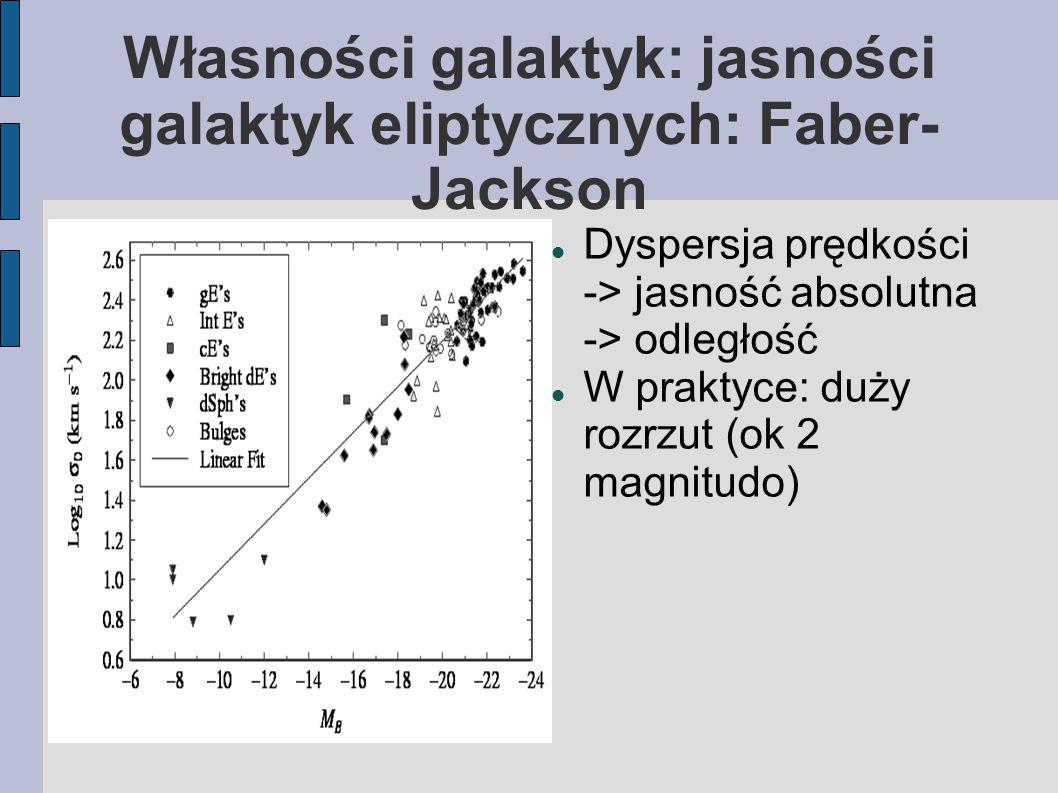 Własności galaktyk: jasności galaktyk eliptycznych: Faber- Jackson Dyspersja prędkości -> jasność absolutna -> odległość W praktyce: duży rozrzut (ok 2 magnitudo)