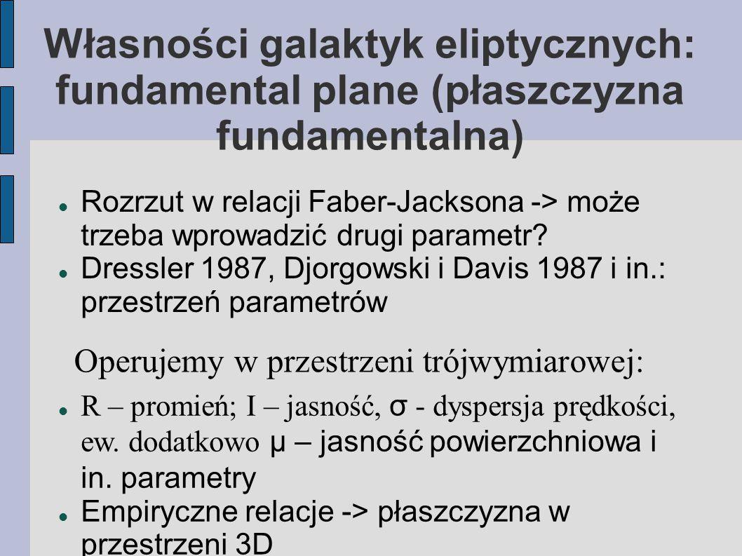 Własności galaktyk eliptycznych: fundamental plane (płaszczyzna fundamentalna) Rozrzut w relacji Faber-Jacksona -> może trzeba wprowadzić drugi parametr.