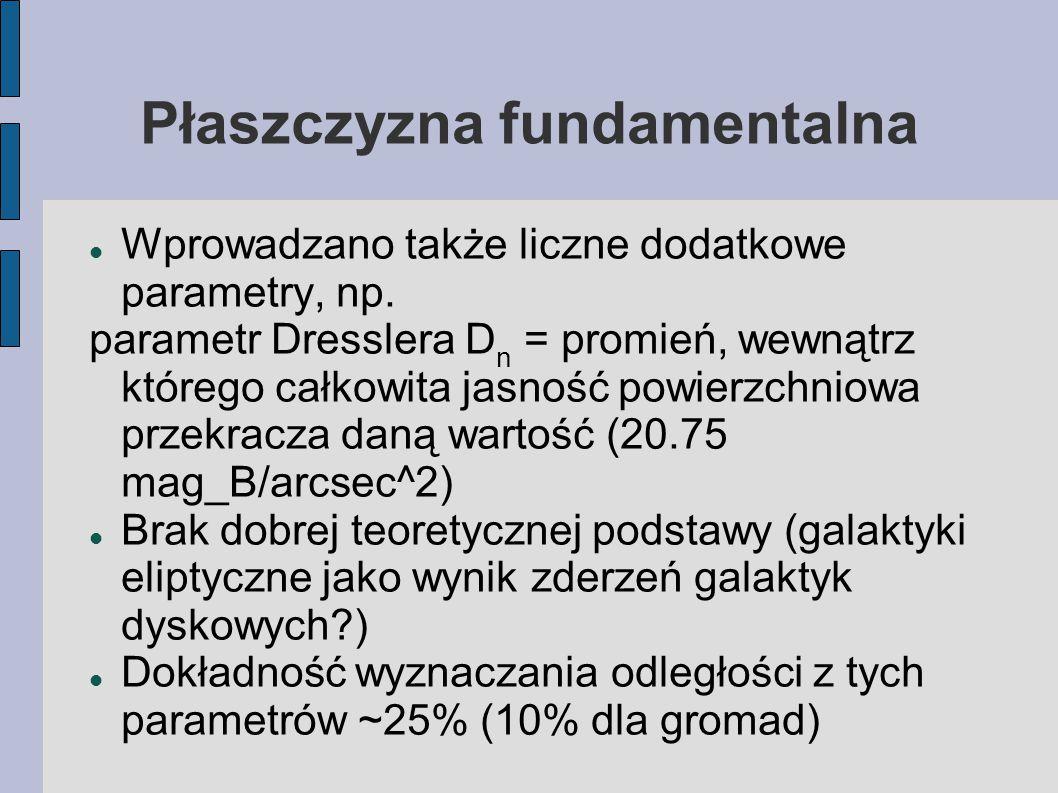 Płaszczyzna fundamentalna Wprowadzano także liczne dodatkowe parametry, np.