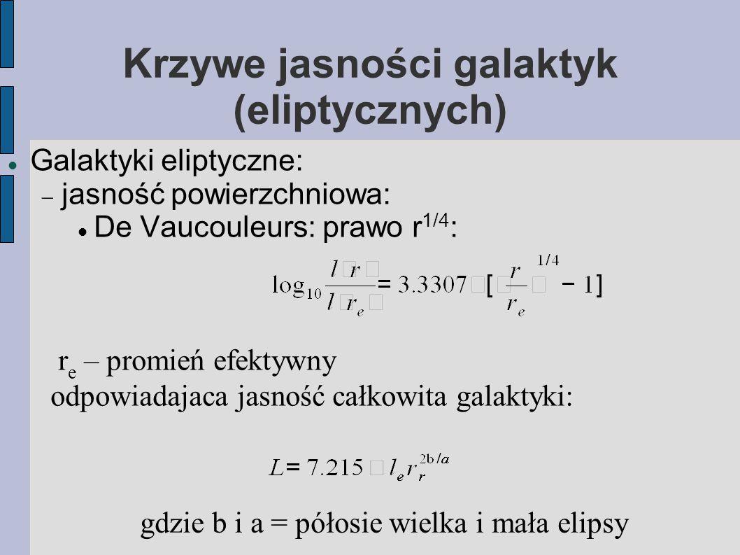 Krzywe jasności galaktyk (eliptycznych) Galaktyki eliptyczne:  jasność powierzchniowa: De Vaucouleurs: prawo r 1/4 : r e – promień efektywny odpowiadajaca jasność całkowita galaktyki: gdzie b i a = półosie wielka i mała elipsy
