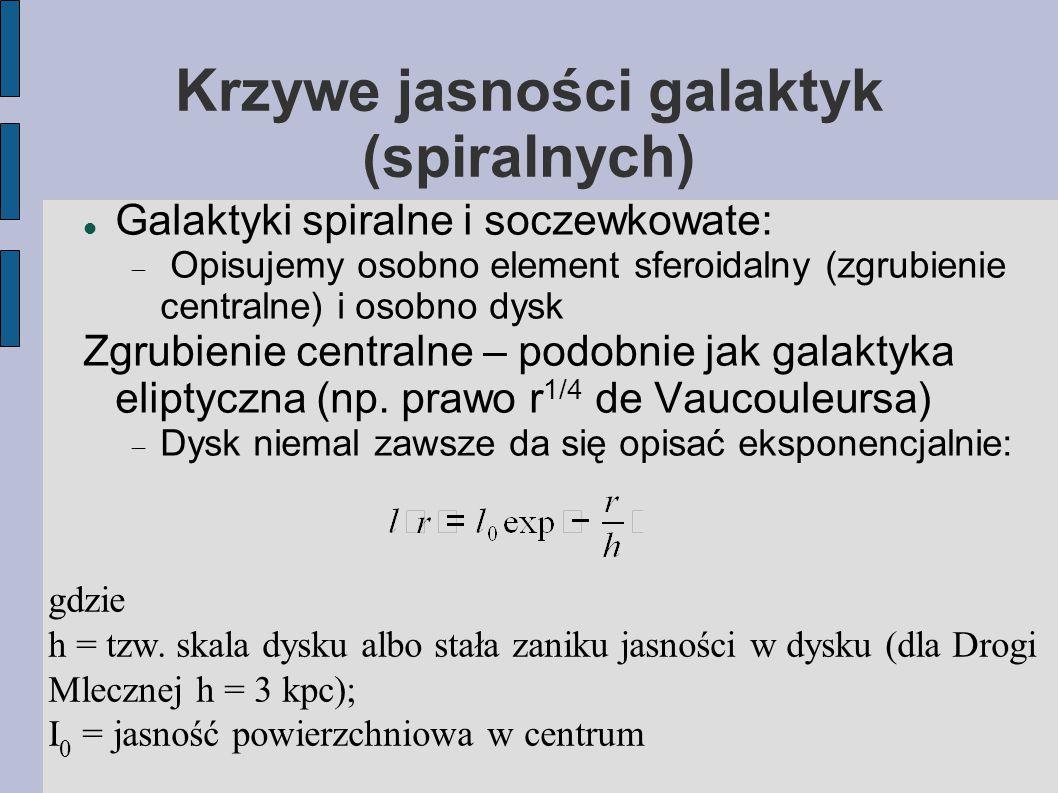 Krzywe jasności galaktyk (spiralnych) Galaktyki spiralne i soczewkowate:  Opisujemy osobno element sferoidalny (zgrubienie centralne) i osobno dysk Zgrubienie centralne – podobnie jak galaktyka eliptyczna (np.