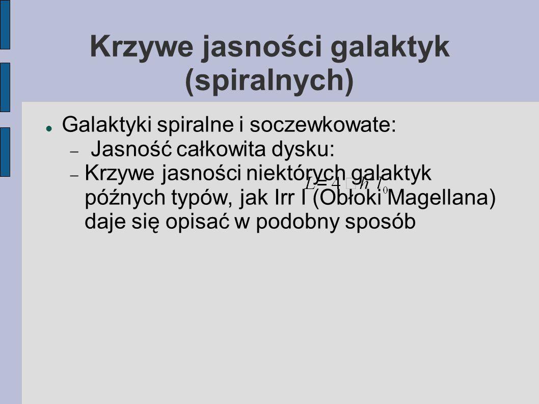Krzywe jasności galaktyk (spiralnych) Galaktyki spiralne i soczewkowate:  Jasność całkowita dysku:  Krzywe jasności niektórych galaktyk późnych typów, jak Irr I (Obłoki Magellana) daje się opisać w podobny sposób