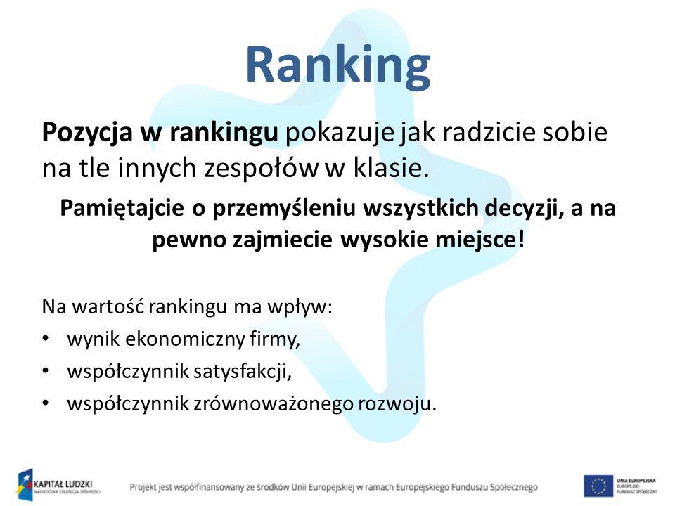 Wartość rankingu Wynik firmy/zespołu Wynik ekonomiczny Współczynnik zrównoważone go rozwoju Współczynnik satysfakcji interesariuszy Zyskowność firmy Wskaźnik zadłużenia firmy Wartość udziału Wskaźnik satysfakcji pracowników Wskaźnik satysfakcji klienta Indeks odpowiedzial n- ego biznesu Indeks ekologicznego biznesu + ++ + + ++ + + - --+ +