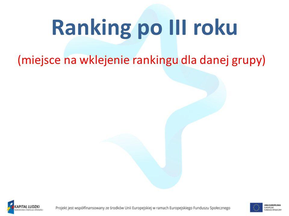 Ranking po III roku (miejsce na wklejenie rankingu dla danej grupy)