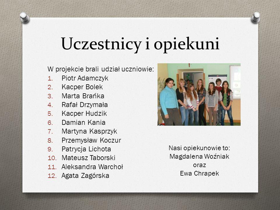 Uczestnicy i opiekuni W projekcie brali udział uczniowie: 1. Piotr Adamczyk 2. Kacper Bolek 3. Marta Brańka 4. Rafał Drzymała 5. Kacper Hudzik 6. Dami