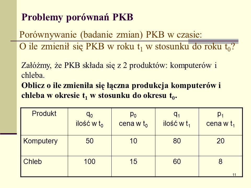 11 Problemy porównań PKB Porównywanie (badanie zmian) PKB w czasie: O ile zmienił się PKB w roku t 1 w stosunku do roku t 0 ? Załóżmy, że PKB składa s