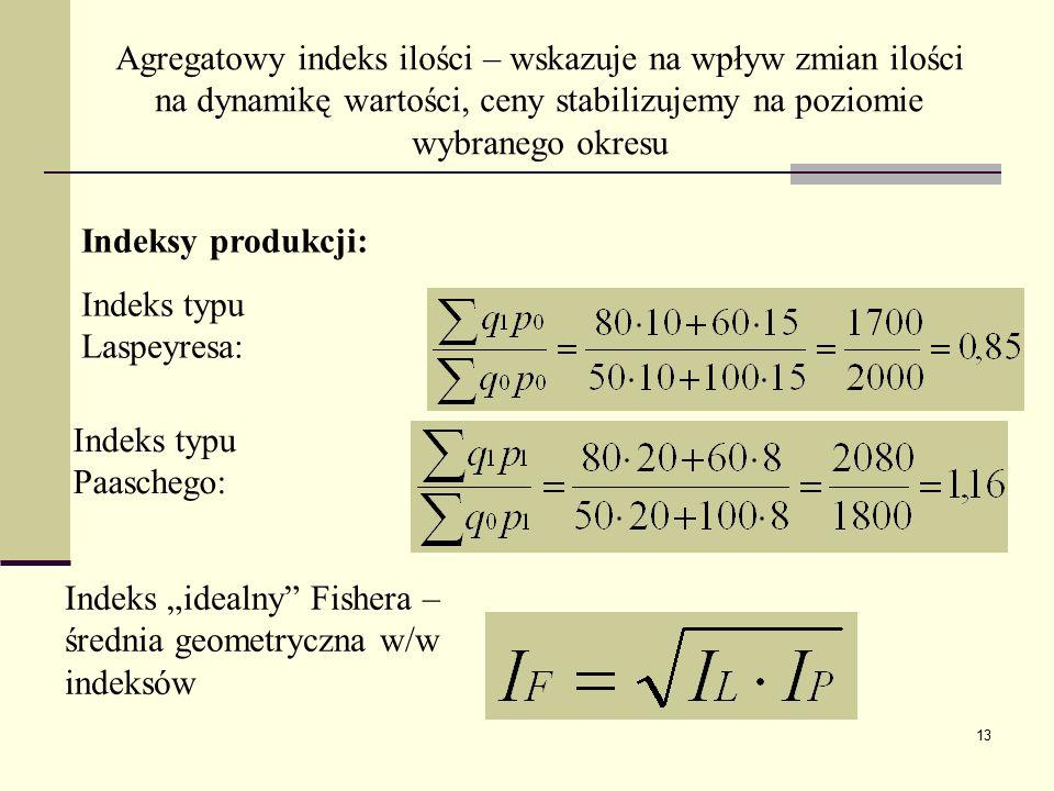 """13 Indeksy produkcji: Indeks typu Laspeyresa: Indeks typu Paaschego: Indeks """"idealny"""" Fishera – średnia geometryczna w/w indeksów Agregatowy indeks il"""