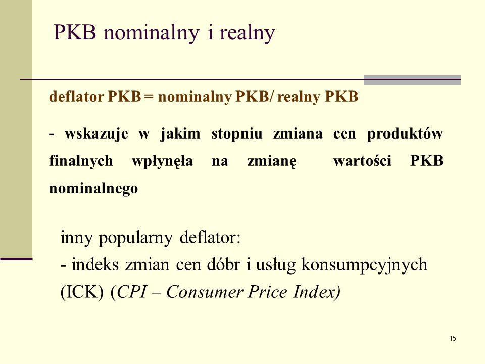 15 PKB nominalny i realny deflator PKB = nominalny PKB/ realny PKB - wskazuje w jakim stopniu zmiana cen produktów finalnych wpłynęła na zmianę wartoś