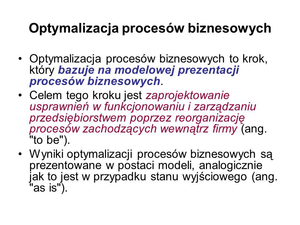 Optymalizacja procesów biznesowych Optymalizacja procesów biznesowych to krok, który bazuje na modelowej prezentacji procesów biznesowych. Celem tego