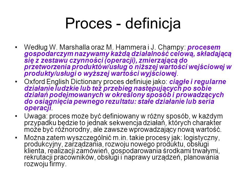 Proces - definicja Według W. Marshalla oraz M. Hammera i J. Champy: procesem gospodarczym nazywamy każdą działalność celową, składającą się z zestawu