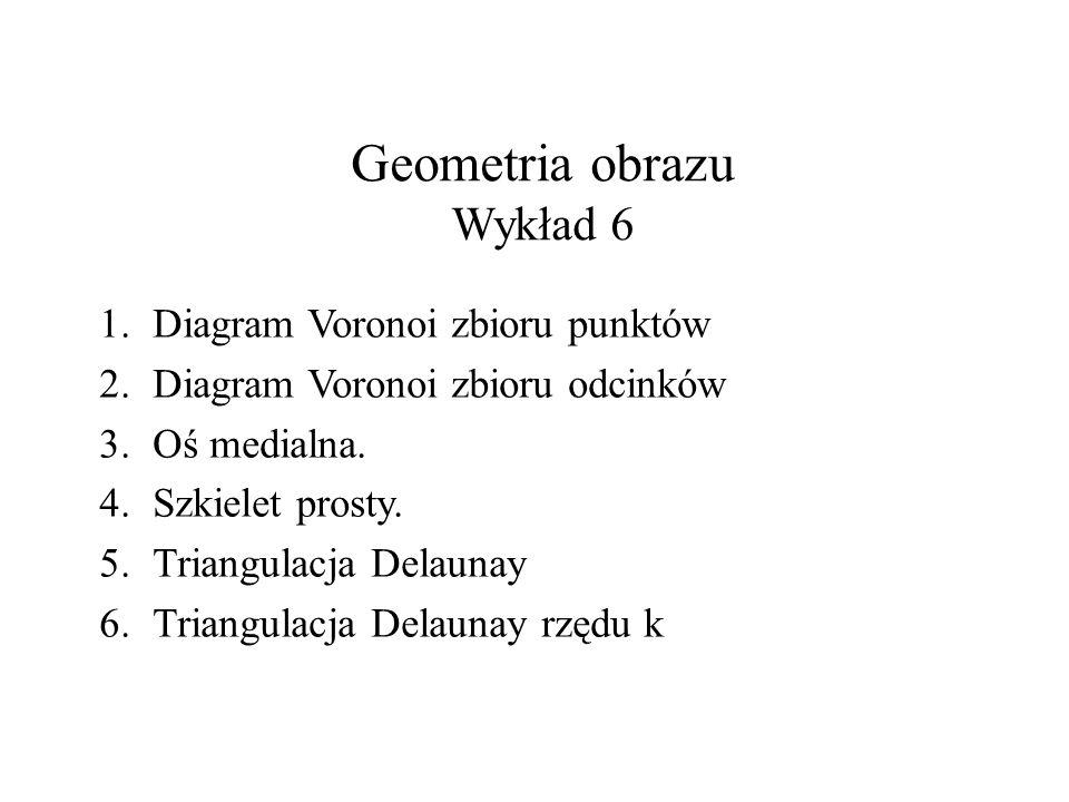 Geometria obrazu Wykład 6 1.Diagram Voronoi zbioru punktów 2.Diagram Voronoi zbioru odcinków 3.Oś medialna. 4.Szkielet prosty. 5.Triangulacja Delaunay