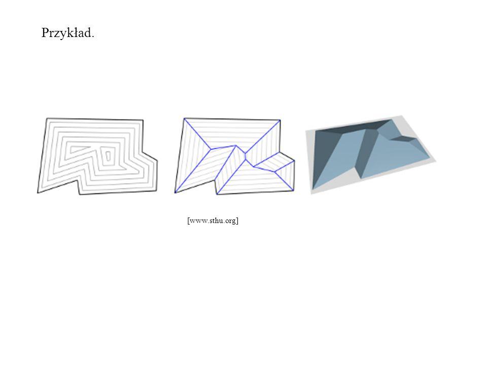 Przykład. [www.sthu.org]