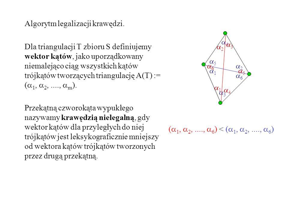 66 55 44 33 22 11 66 55 44 33 22 11 Algorytm legalizacji krawędzi. Dla triangulacji T zbioru S definiujemy wektor kątów, jako