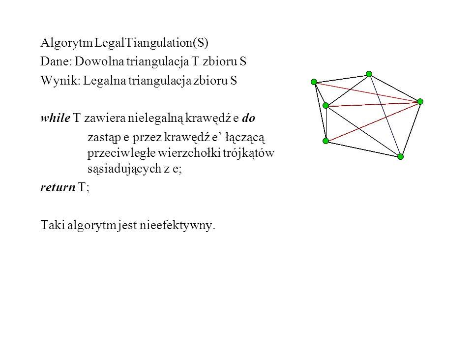 Algorytm LegalTiangulation(S) Dane: Dowolna triangulacja T zbioru S Wynik: Legalna triangulacja zbioru S while T zawiera nielegalną krawędź e do zastą