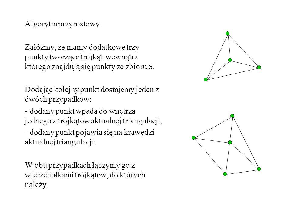 Algorytm przyrostowy. Załóżmy, że mamy dodatkowe trzy punkty tworzące trójkąt, wewnątrz którego znajdują się punkty ze zbioru S. Dodając kolejny punkt