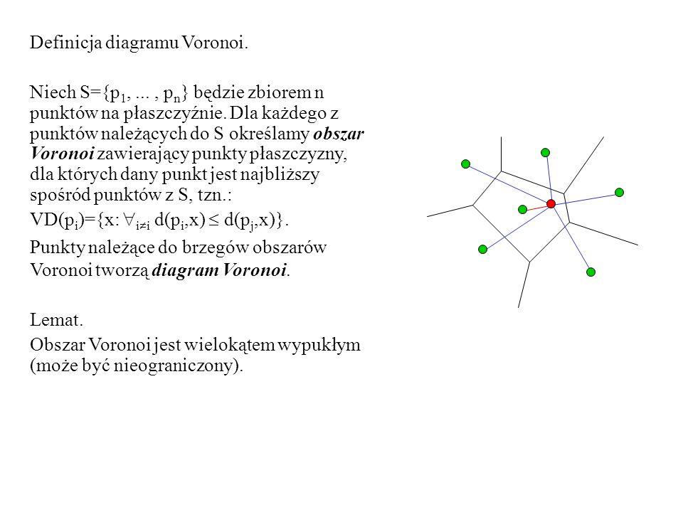 Definicja diagramu Voronoi. Niech S={p 1,..., p n } będzie zbiorem n punktów na płaszczyźnie. Dla każdego z punktów należących do S określamy obszar V