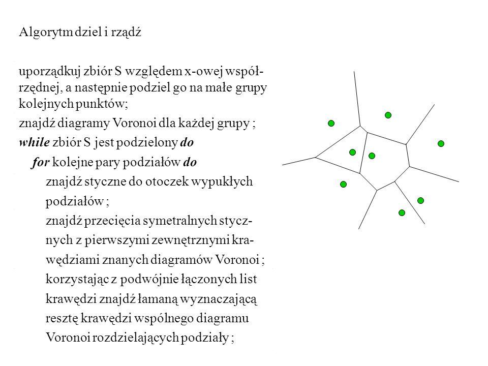 Algorytm LegalTiangulation(S) Dane: Dowolna triangulacja T zbioru S Wynik: Legalna triangulacja zbioru S while T zawiera nielegalną krawędź e do zastąp e przez krawędź e' łączącą przeciwległe wierzchołki trójkątów sąsiadujących z e; return T; Taki algorytm jest nieefektywny.