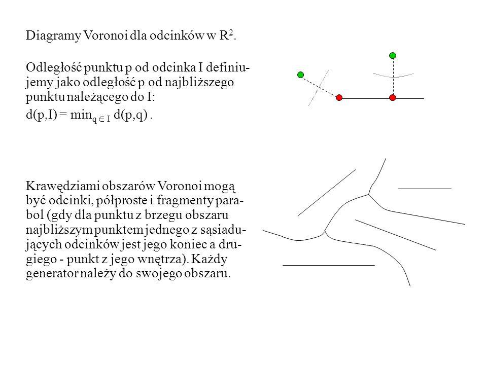 Diagramy Voronoi dla odcinków w R 2. Odległość punktu p od odcinka I definiu- jemy jako odległość p od najbliższego punktu należącego do I: d(p,I) = m