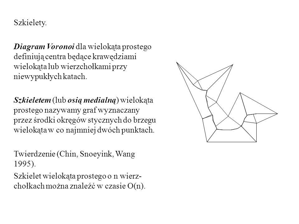Szkielety. Diagram Voronoi dla wielokąta prostego definiują centra będące krawędziami wielokąta lub wierzchołkami przy niewypukłych katach. Szkieletem