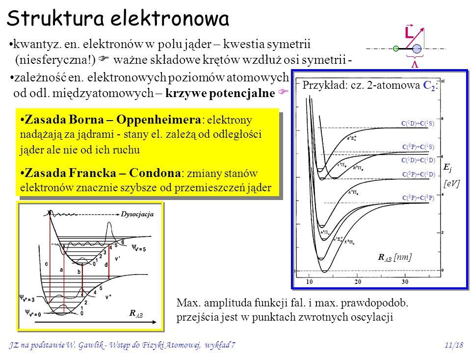 JZ na podstawie W. Gawlik - Wstęp do Fizyki Atomowej, wykład 711/18 Struktura elektronowa Zasada Borna – Oppenheimera: elektrony nadążają za jądrami -