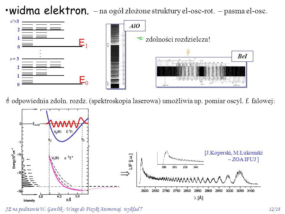 JZ na podstawie W. Gawlik - Wstęp do Fizyki Atomowej, wykład 712/18 widma elektron. – na ogół złożone struktury el-osc-rot. – pasma el-osc. E0E0 E1E1