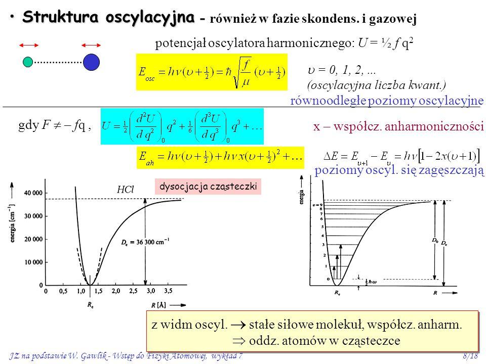 JZ na podstawie W. Gawlik - Wstęp do Fizyki Atomowej, wykład 78/18 Struktura oscylacyjna Struktura oscylacyjna - również w fazie skondens. i gazowej 