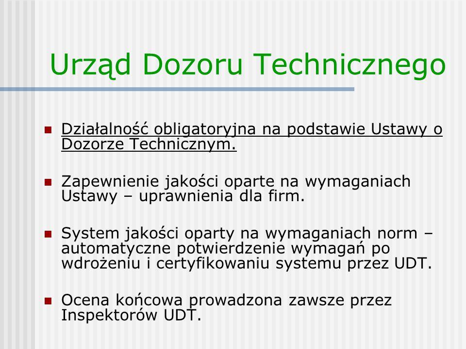 Urząd Dozoru Technicznego Działalność obligatoryjna na podstawie Ustawy o Dozorze Technicznym.