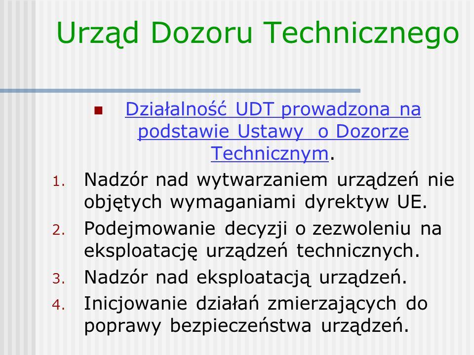 Urząd Dozoru Technicznego Działalność UDT prowadzona na podstawie Ustawy o Dozorze Technicznym.