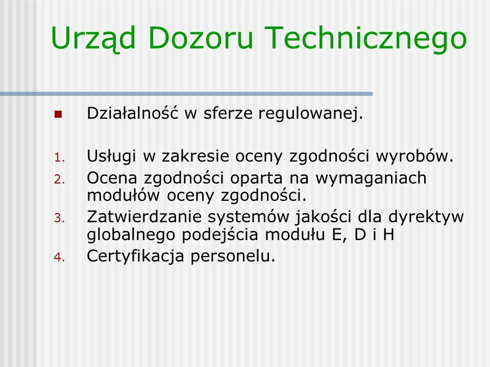 Urząd Dozoru Technicznego Działalność UDT prowadzona na podstawie Ustawy o Dozorze Technicznym. 1. Nadzór nad wytwarzaniem urządzeń nie objętych wymag