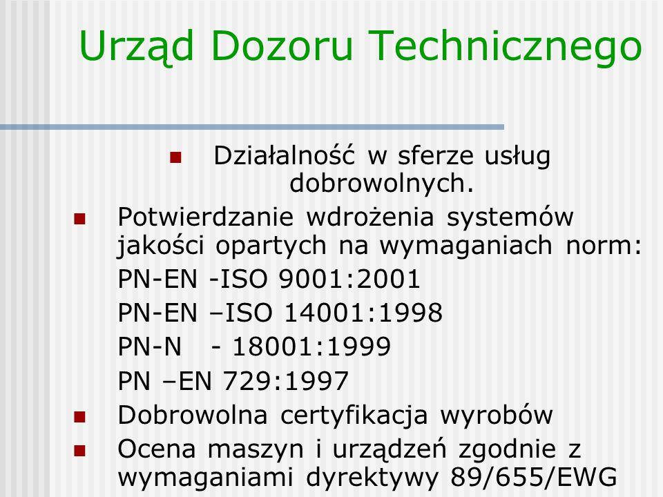 Urząd Dozoru Technicznego Działalność w sferze usług dobrowolnych.