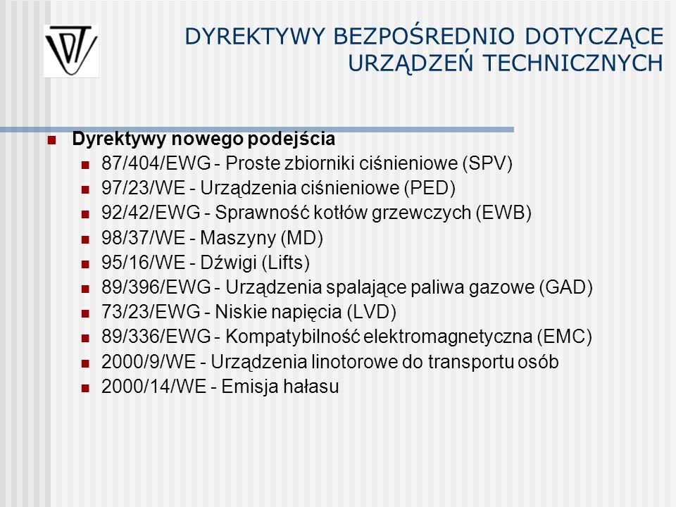 DYREKTYWY BEZPOŚREDNIO DOTYCZĄCE URZĄDZEŃ TECHNICZNYCH Dyrektywy nowego podejścia 87/404/EWG - Proste zbiorniki ciśnieniowe (SPV) 97/23/WE - Urządzenia ciśnieniowe (PED) 92/42/EWG - Sprawność kotłów grzewczych (EWB) 98/37/WE - Maszyny (MD) 95/16/WE - Dźwigi (Lifts) 89/396/EWG - Urządzenia spalające paliwa gazowe (GAD) 73/23/EWG - Niskie napięcia (LVD) 89/336/EWG - Kompatybilność elektromagnetyczna (EMC) 2000/9/WE - Urządzenia linotorowe do transportu osób 2000/14/WE - Emisja hałasu