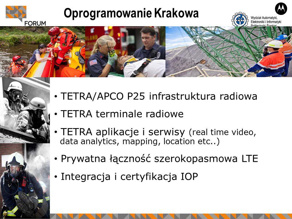 Oprogramowanie Krakowa TETRA/APCO P25 infrastruktura radiowa TETRA terminale radiowe TETRA aplikacje i serwisy (real time video, data analytics, mappi