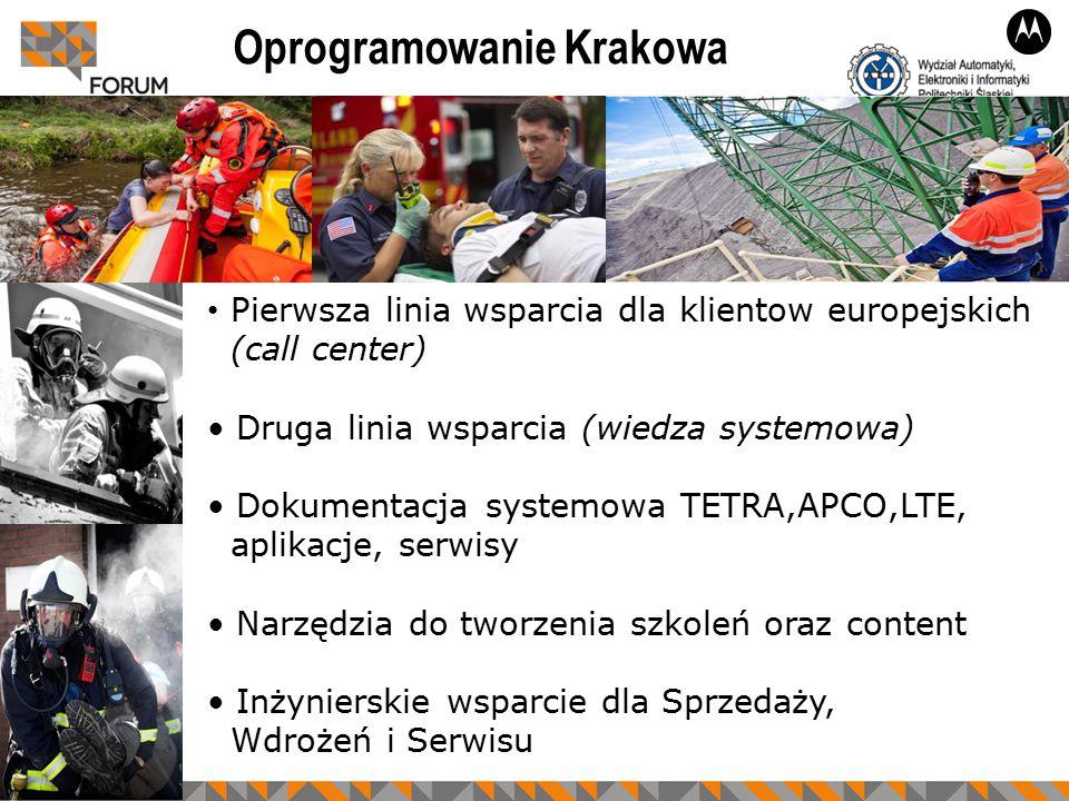 Pierwsza linia wsparcia dla klientow europejskich (call center) Druga linia wsparcia (wiedza systemowa) Dokumentacja systemowa TETRA,APCO,LTE, aplikacje, serwisy Narzędzia do tworzenia szkoleń oraz content Inżynierskie wsparcie dla Sprzedaży, Wdrożeń i Serwisu Oprogramowanie Krakowa