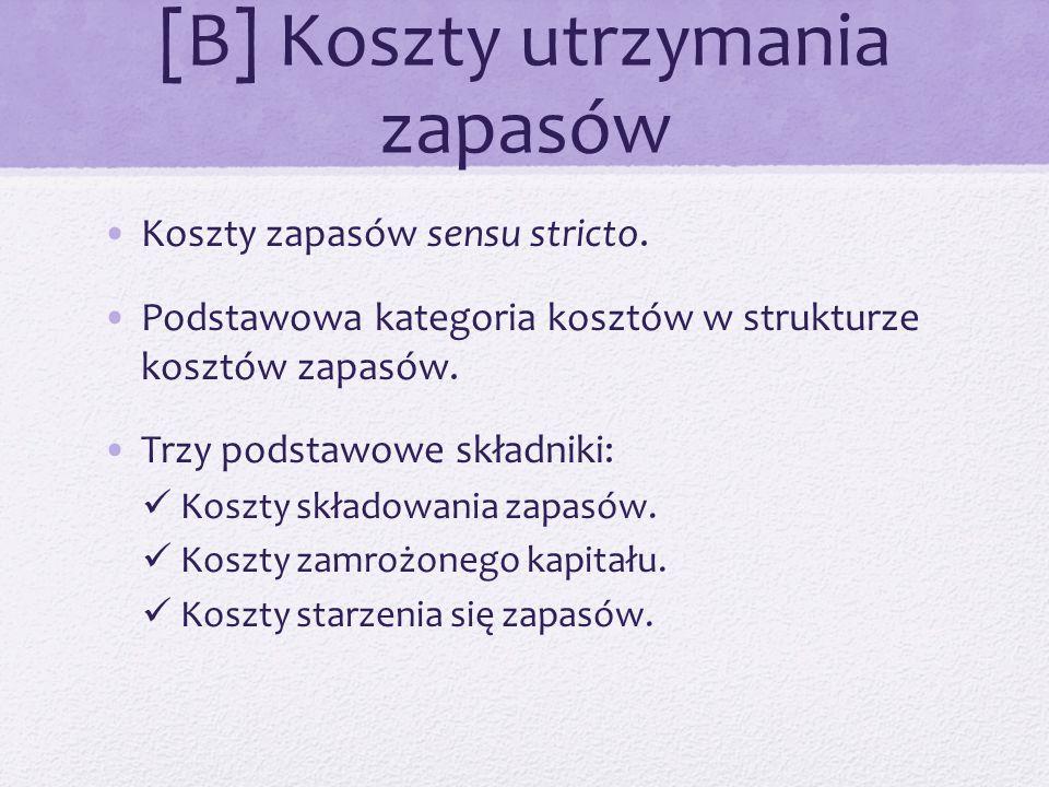 [B] Koszty utrzymania zapasów Koszty zapasów sensu stricto. Podstawowa kategoria kosztów w strukturze kosztów zapasów. Trzy podstawowe składniki: Kosz