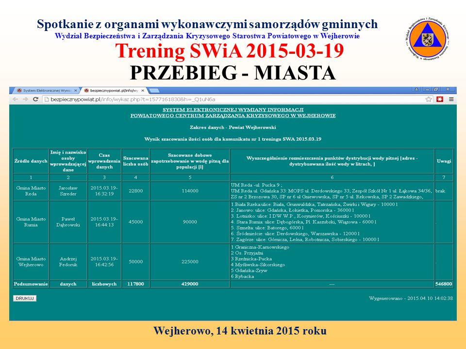 Spotkanie z organami wykonawczymi samorządów gminnych Wydział Bezpieczeństwa i Zarządzania Kryzysowego Starostwa Powiatowego w Wejherowie Wejherowo, 14 kwietnia 2015 roku Trening SWiA 2015-03-19 PRZEBIEG - MIASTA