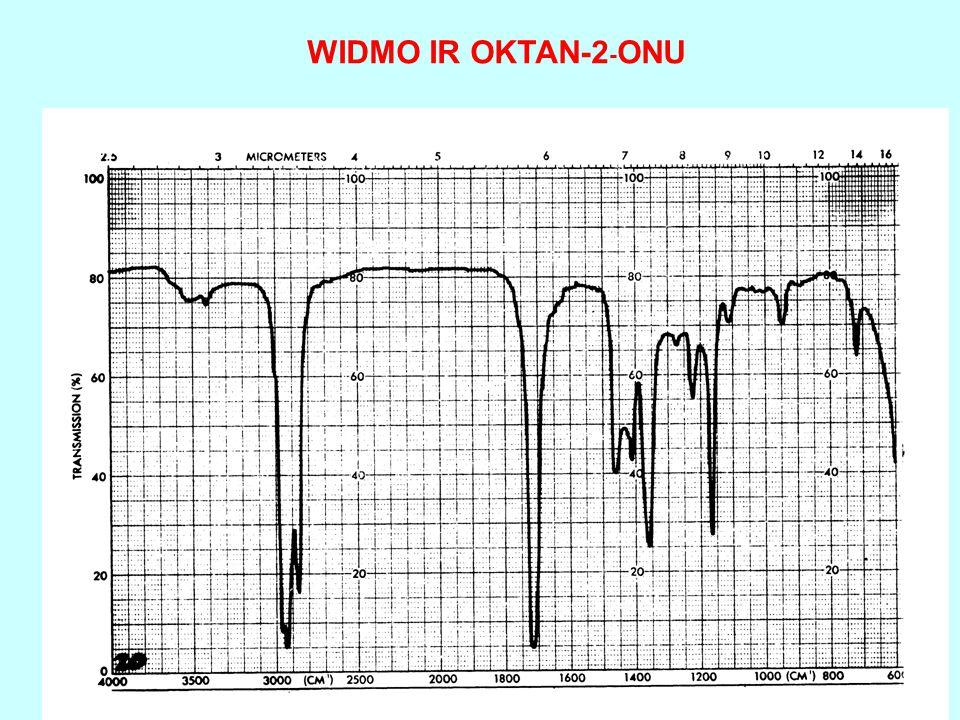 -OH NH CH C=O X=Y 3650270023002100 1800 1600 1680 14301000 650 cm -1 C Y NAJWAŻNIEJSZE ZAKRESY W WIDMIE IR finger printout-of-plane finger print – odcisk palca out-of-plane – zakres drgań zginających wiązanie H-Csp2 polegających na ruchu atomu wodoru w kierunku prostopadłym do płaszczyzny utworzonej przez wiązania  atomu węgla