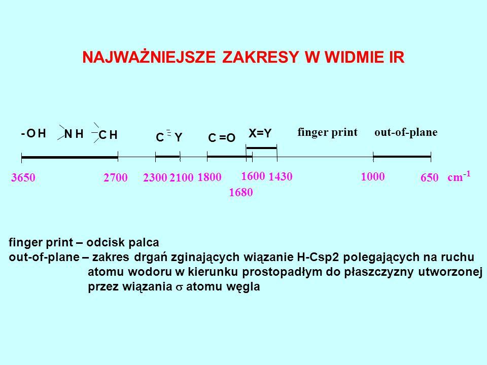 -OH NH CH C=O X=Y 3650270023002100 1800 1600 1680 14301000 650 cm -1 C Y NAJWAŻNIEJSZE ZAKRESY W WIDMIE IR finger printout-of-plane finger print – odc