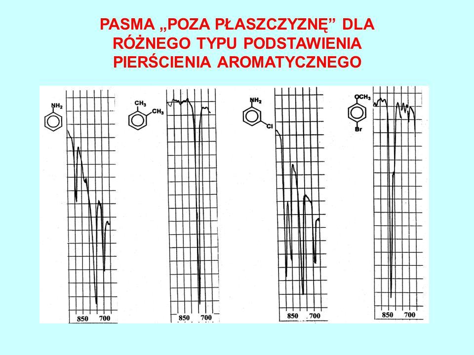 1000 3000 O-H ALKOHOLE, FENOLE 3600 monomer 3650 3300 polimer 3500 wewnątrzcząsteczkowe wiązanie wodorowe; raczej ostre, niezależne od stężenia np.