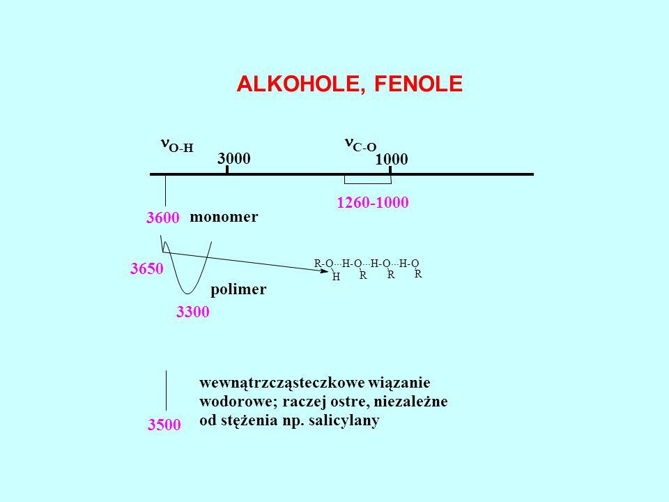 1000 3000 O-H ALKOHOLE, FENOLE 3600 monomer 3650 3300 polimer 3500 wewnątrzcząsteczkowe wiązanie wodorowe; raczej ostre, niezależne od stężenia np. sa