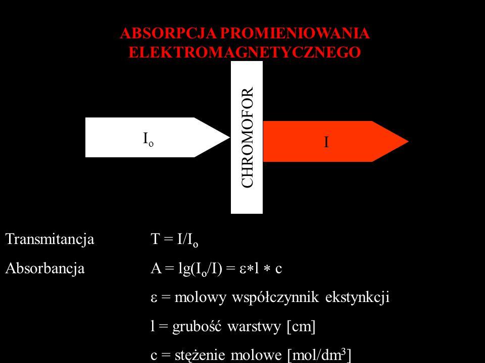 IoIo I CHROMOFOR TransmitancjaT = I/I o AbsorbancjaA = lg(I o /I) =  l  c  = molowy współczynnik ekstynkcji l = grubość warstwy [cm] c = stężenie