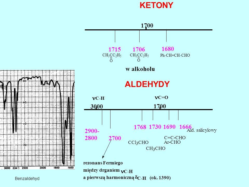 KETONY 1700 CH 3 CC 2 H 5 O CH 3 CC 2 H 5 O Ph-CH=CH-CHO 17151706 1680 w alkoholu ALDEHYDY 3000 1700 C-H C=O 2900- 2800 rezonans Fermiego między drgan