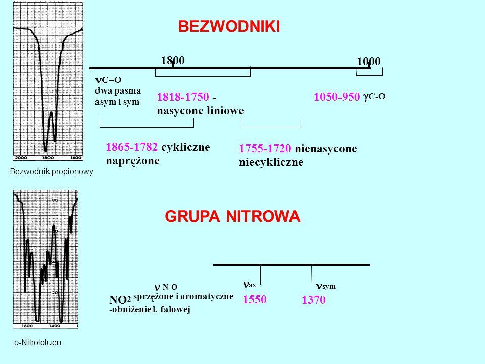 BEZWODNIKI 1800 C=O dwa pasma asym i sym 1818-1750- nasycone liniowe 1865-1782 cykliczne naprężone 1755-1720 nienasycone niecykliczne 1000 1050-950 