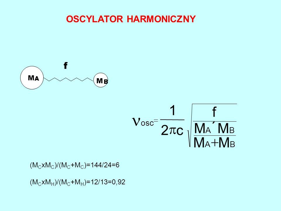 BA BA osc MM MM f c2 1     M A M B f OSCYLATOR HARMONICZNY (M C xM C )/(M C +M C )=144/24=6 (M C xM H )/(M C +M H )=12/13=0,92