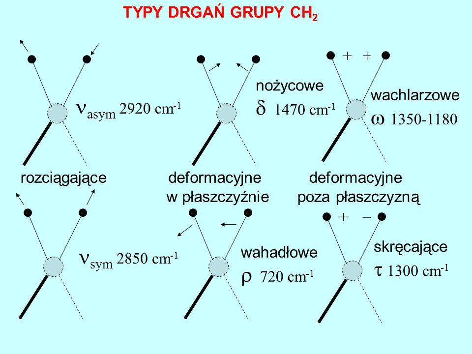 TYPY DRGAŃ GRUPY CH 2 ++ _ + rozciągającedeformacyjne w płaszczyźnie deformacyjne poza płaszczyzną asym 2920 cm -1 sym 2850 cm -1 nożycowe   1470 cm