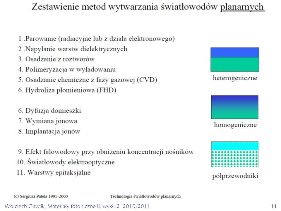 Wojciech Gawlik, Materiały fotoniczne II, wykł. 2 2010/201111