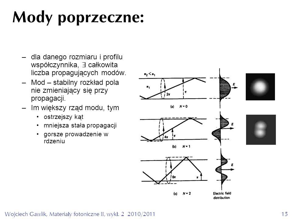 Wojciech Gawlik, Materiały fotoniczne II, wykł.