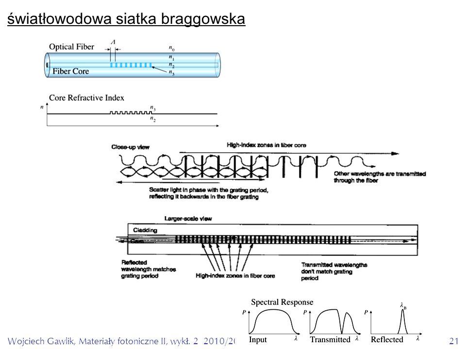 Wojciech Gawlik, Materiały fotoniczne II, wykł. 2 2010/201121 światłowodowa siatka braggowska